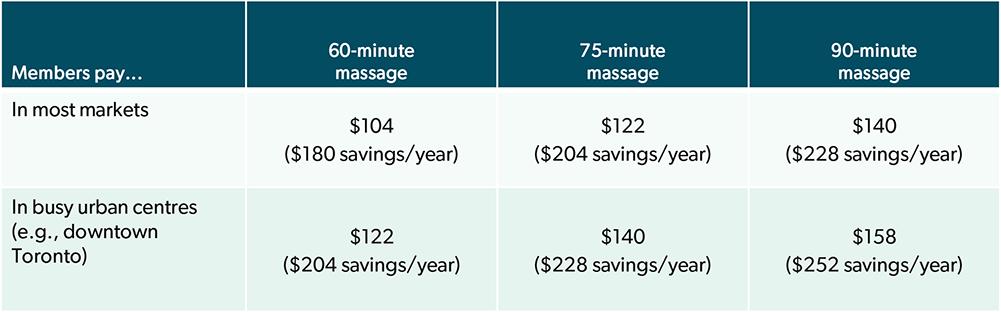 pre-payment bonus